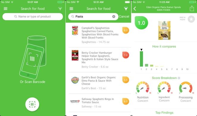 tryfuel.com nutrition analytics dashboard