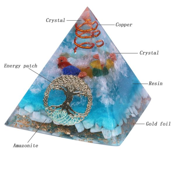 7 Chakra Orgone Pyramid With Amazonite Copper Coil And Golden Tree Of Life Symbol Contents Diagram